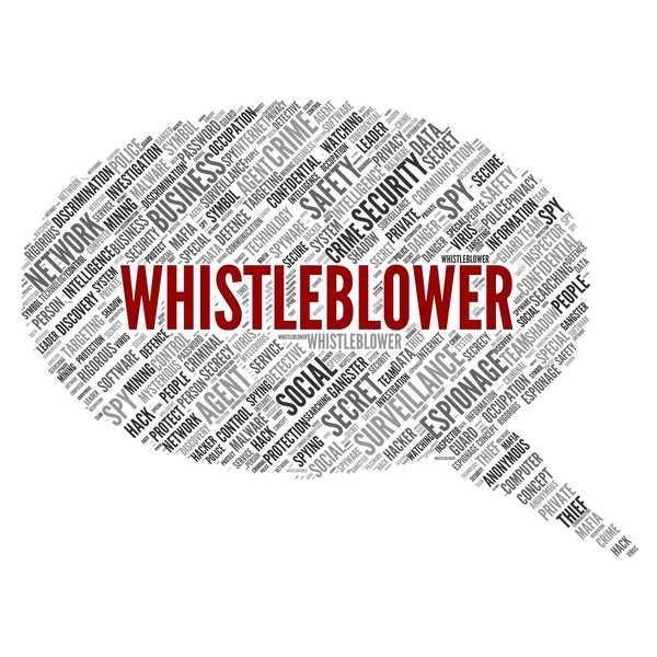 01. Whisteblowing - wdrozenie